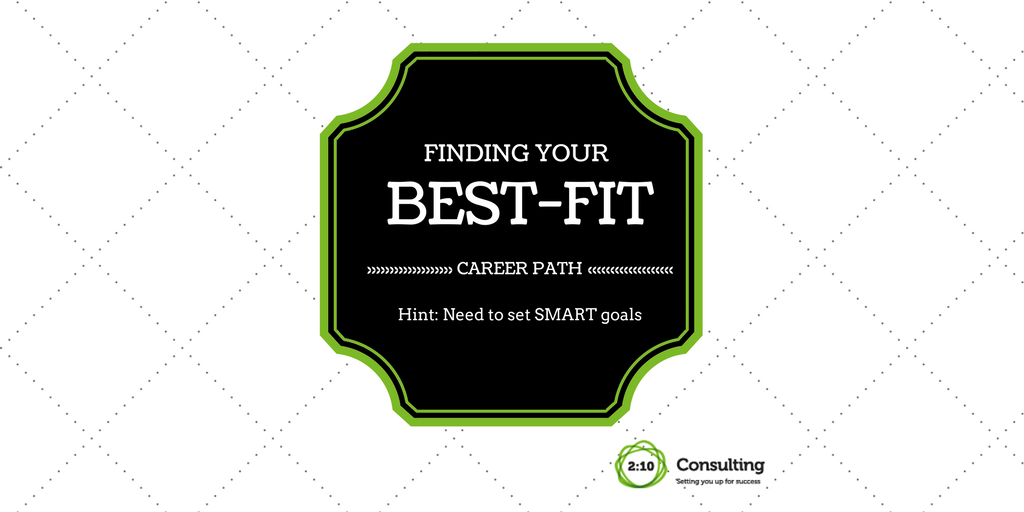 How to Find Your Best-Fit Career Path
